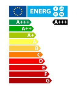 برچسب مصرف انرژی کولرگازی بوش اینورتر 24000