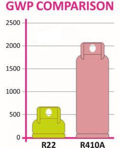 کولر گازی اینورتر بوش 42000 مدل B1ZMI42100